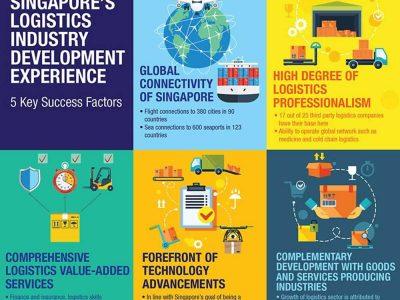 i2 2018 singapore logistic experience