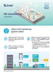 lift monitoring system LMS smart city solutions