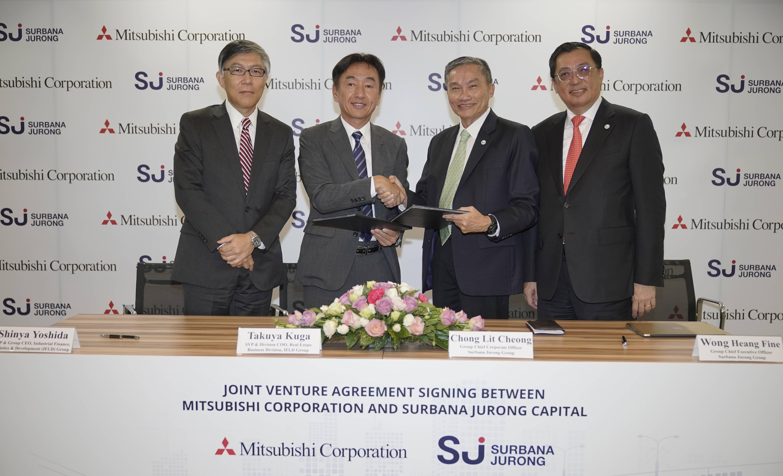 Surbana Jurong Capital Mitsubishi
