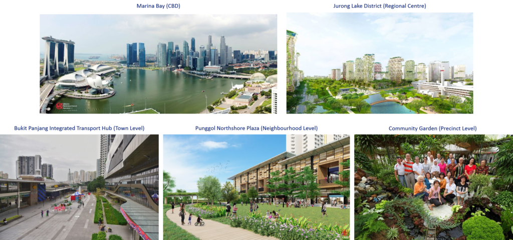 Comprehensive Facilities and Amenities are Hierarchically Provided at Different Levels
