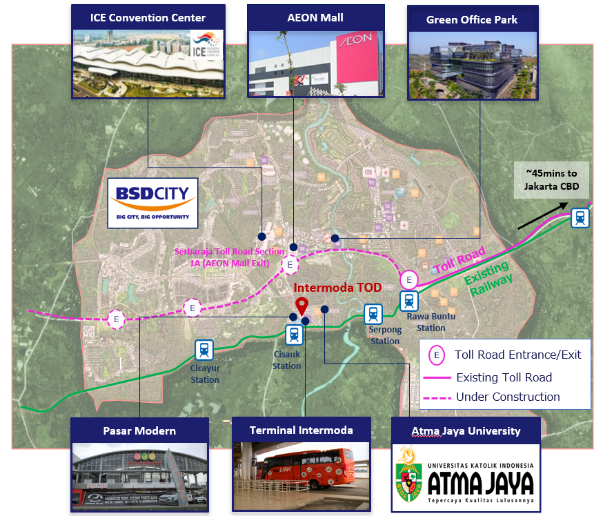 The Intermoda TOD is strategically located near existing facilities and offers unparalleled access to multiple public transportation options (image credit: Sinar Mas Land)