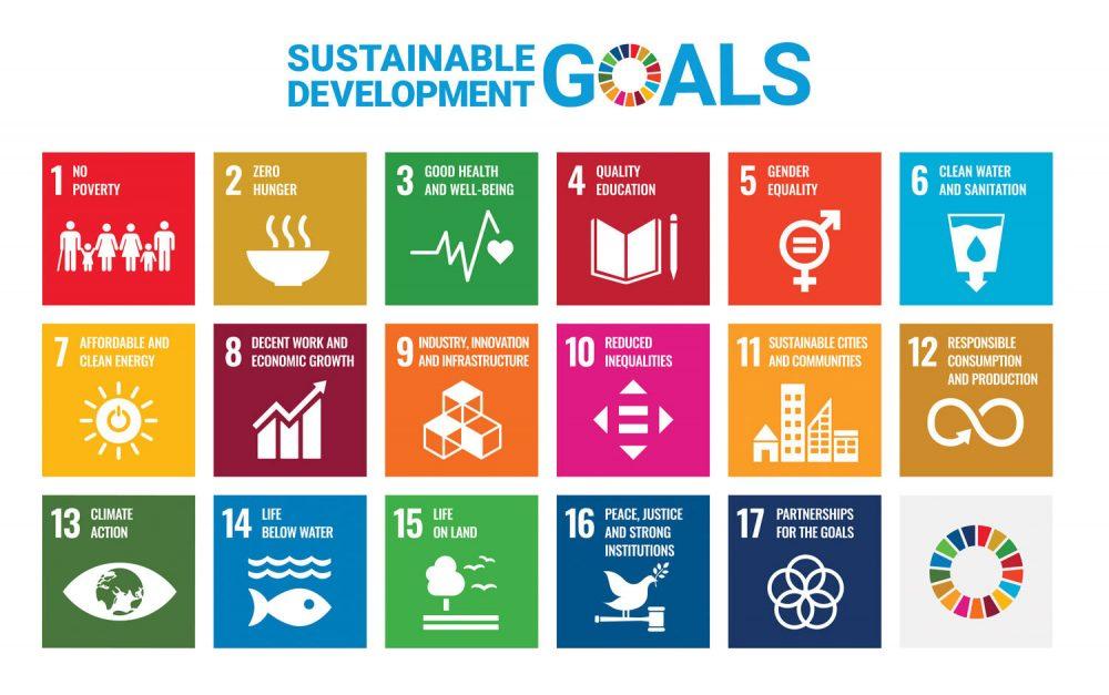 sustainable goals e1632459066205